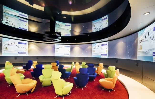 Jaarbeurs Media Plaza - Round Control - brainstorm